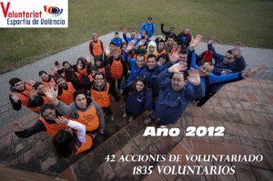 Informe 2012 Oficina del Voluntariado Derpotivo de Valencia