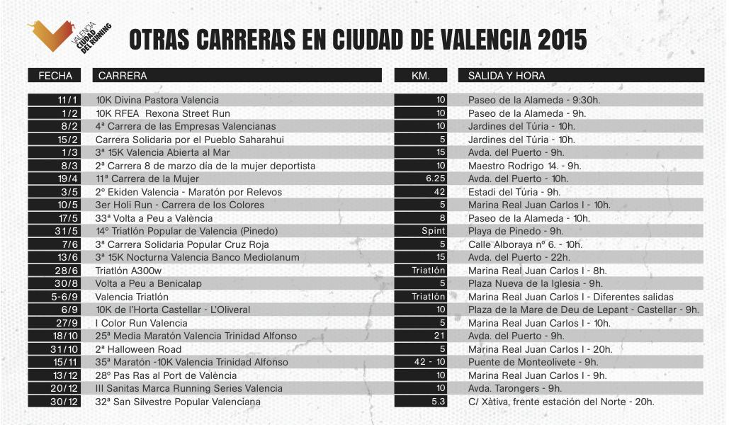 Carreras Populares Calendario.Calendario De Carreras Populares En Valencia Para El Ano 2015