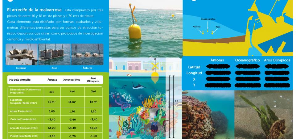 arrecifes_ancho
