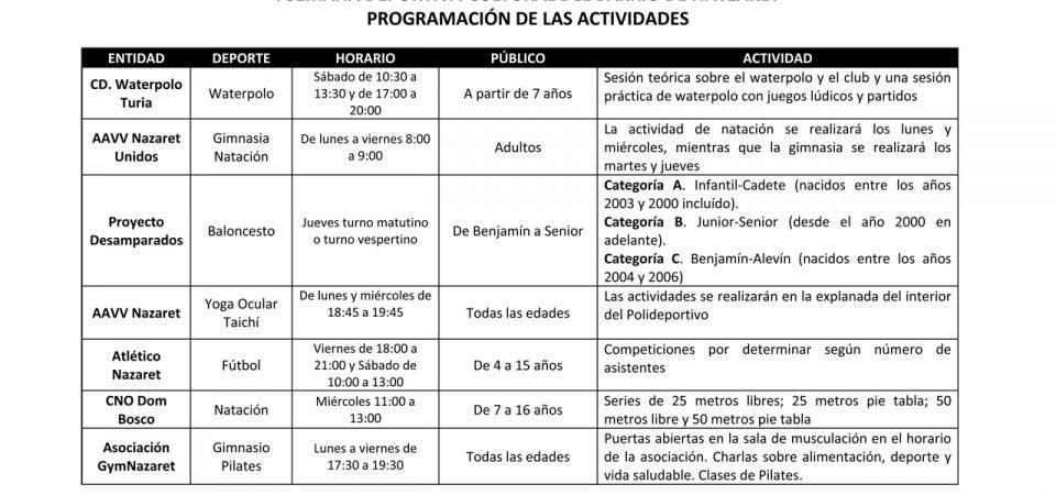 programacion_actividades_se
