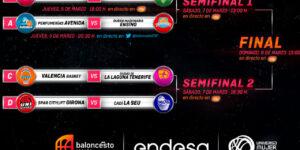 El València BC s'enfrontarà al IDK Euskotren en els quarts de final de la Copa de la Reina de Bàsquet femení